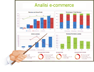 analisi per e-commerce